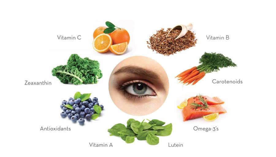 อาหารบำรุงสายตา